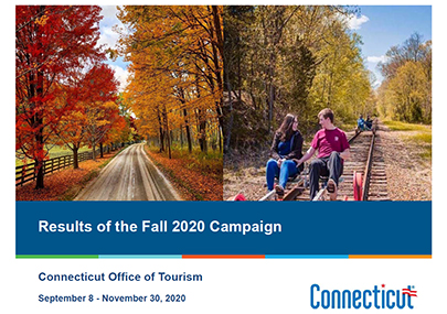 2020 Fall Marketing Results